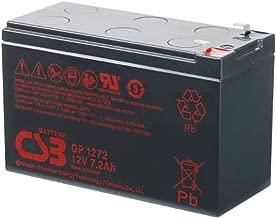 Best celestron power tank 7ah replacement battery Reviews