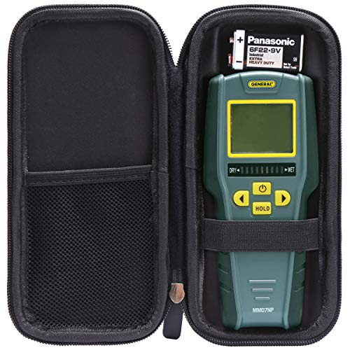 Meters With Cases