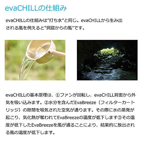 evapolar(エヴァポーラー)『evaCHILLパーソナルエアクーラー』
