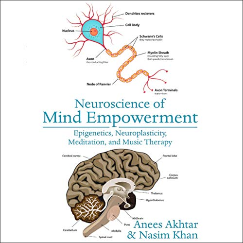 Neuroscience of Mind Empowerment audiobook cover art