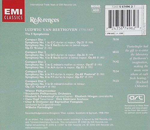Beethoven: Symphonies 1 - 9