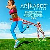 Zoom IMG-1 arikaree elastici fitness 3 bande