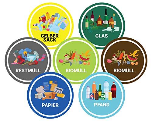 Friendly Fox Mülltonnen Aufkleber - 6 Aufkleber für Mülltonnen (Restmüll, Papier, gelber Sack, Glas, Bio, Pfand) - Müll Sticker für Abfallentsorgung