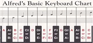Best piano practice chart for beginners Reviews