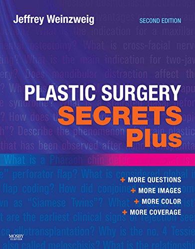 Plastic Surgery Secrets Plus E-Book