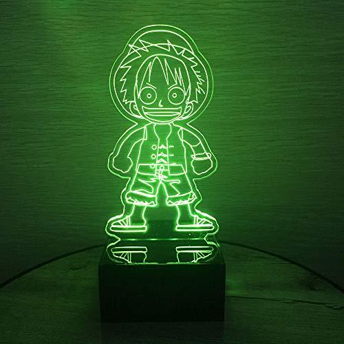 ZMSY - Lampada da notte 3D One Piece Action Figure Ruffy da tavolo, luce notturna colorata in acrilico USB LED, illuminazione creativa a LED, giocattolo