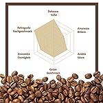 Caffe-Moca-150-Cialde-ESE-44-mm-Intenso-Carta-Filtro-Compostabile-150-Cialde-100-Arabica