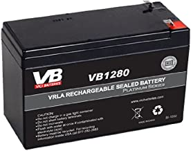 APC SMART-UPS RBC 110 compatible replacement battery cartridge by Vici Battery