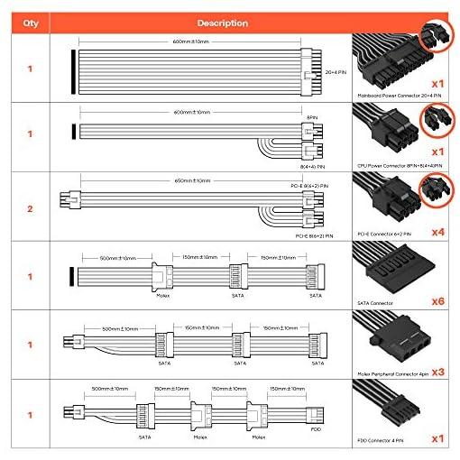 ARESGAME AGS750 750W Semi Modular 80+ Oro Certificado PC Poder Suministro 6