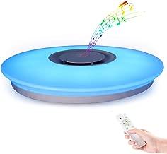 Mejor Instalar Ventilador De Techo Sin Luz de 2020 - Mejor valorados y revisados