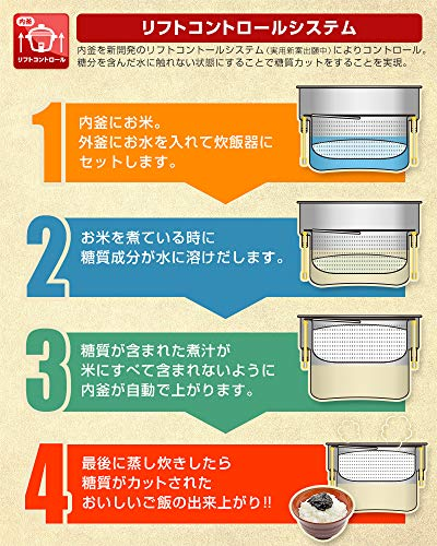THANKO糖質カット炊飯器匠SLCABRCK【低糖質糖質制限ロカボ通常炊飯モード付】