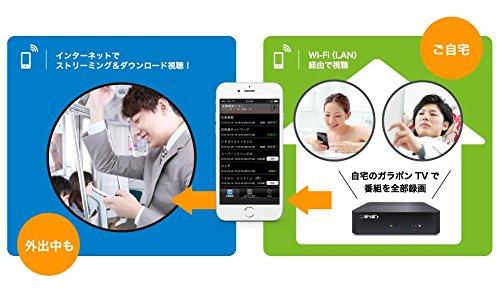 『ガラポンTV伍号機HDD内蔵モデル【再生品】』の2枚目の画像