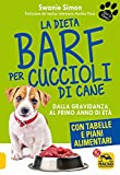 La Dieta Barf per Cuccioli di Cane: Dalla gravidanza al primo anno di età