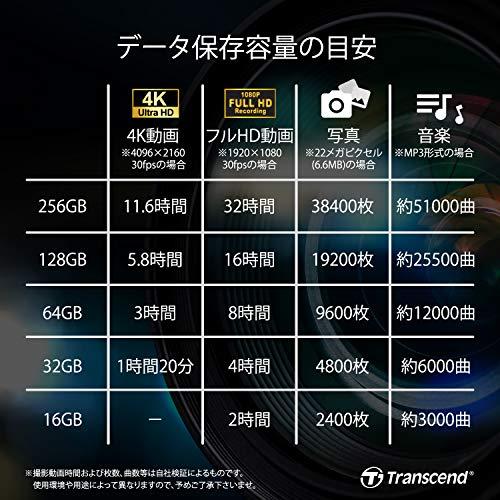 Transcend『microSDXC300S64GB(TS64GUSD300S-A)』