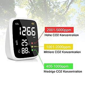 Medidor CO2 Portátil,400 a 5000 ppm Mini Detector CO2 Medidor de CO2,Probador de Humedad Relativa de Temperatura de Alta Precisión con Luz Indicadora de 3 Colores y Pantalla de Resaltado