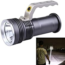 Krupalu Aluminum Torch LED Rechargeable Search Light Powerful Than Sun - 1 Pc (Gray Color)