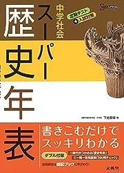 中学社会 スーパー歴史年表 (シグマベスト)