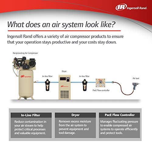Product Image 4: Ingersoll-Rand Compressed Air Dryer Refrigerated Type D25IN Scfm 15