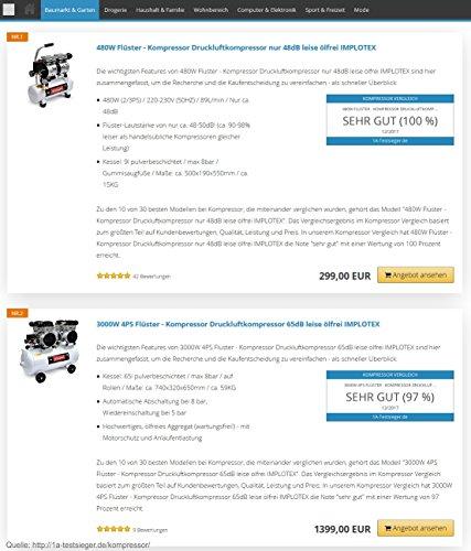 480W Silent Flüsterkompressor Druckluftkompressor 48dB leise ölfrei Kompressor inkl. Ausblaspistole und Druckluftschlauch IMPLOTEX - 2