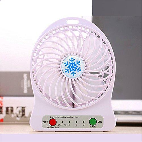 Mini ventilatore portatile ricaricabile usb desktop palmare ventola led luce ventilatore elettrico, bianco