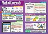 Étude de marché | Affiches d'affaires | Papier brillant mesurant 850 mm x 594 mm (A1) | Affiches de classe affaires | Cartes éducatives par Daydream Education