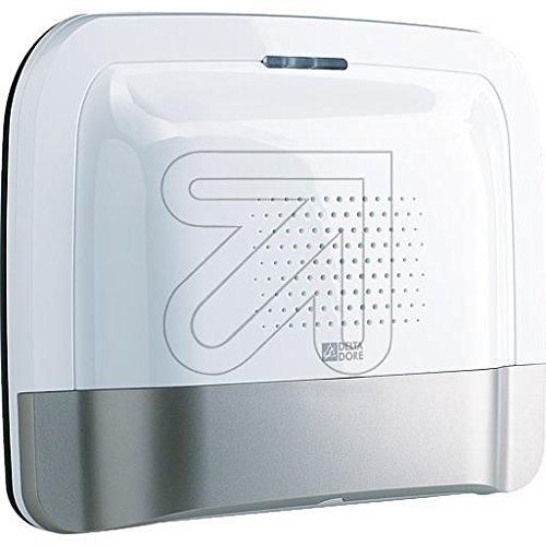 Delta dore tydom - Transmisor video domotico ip/gsm tydom 2.0
