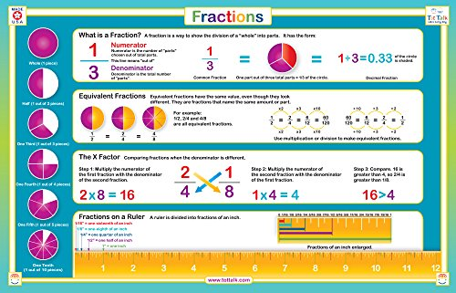 Tot Talk Fractions Educational Placemat for Kids, Washable and Long-Lasting