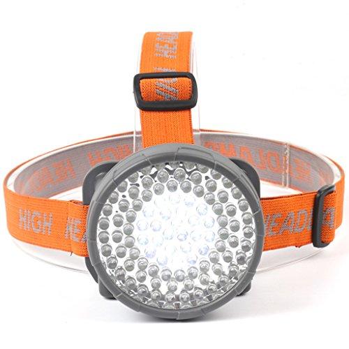 Homelx Glare LED Violett Weiß Licht Nachtbeleuchtung Scheinwerfer, Outdoor Wasserdicht Angeln BAU Rettungs Doppelscheinwerfer
