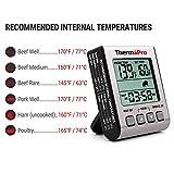 Zoom IMG-1 thermopro tp16s termometro cucina digitale