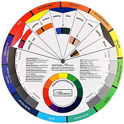 Namvo Rueda de Colores, Guía de Aprendizaje de Mezcla de Pintura Herramienta de enseñanza de Clase de Arte para Tabla de Mezcla de Maquillaje Tabla de Colores Mezclados 5.5 Pulgadas / 14 cm