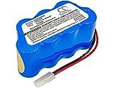Battery Replacement for Euro-PRO UV617, UV617R, UV640, UV647H, UV647HB Part NO XB617UN