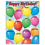 preschool birthday chart - TREND enterprises, Inc. Happy Birthday Learning Chart, 17