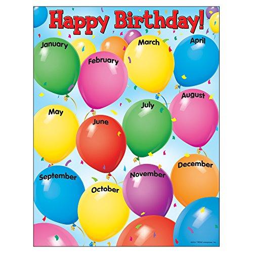 TREND enterprises, Inc. Happy Birthday Learning Chart, 17' x 22'