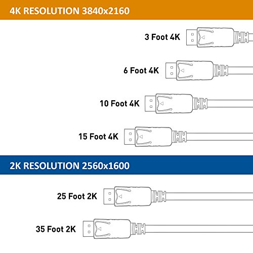 Cable Matters 2-Pack DisplayPort to DisplayPort Cable (DP to DP Cable) 6 Feet - 4K Resolution Ready