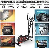 Sportstech CX610 - 6