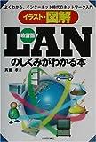 イラスト・図解 改訂版LANのしくみがわかる本―よくわかる、インターネット時代のネットワーク入門