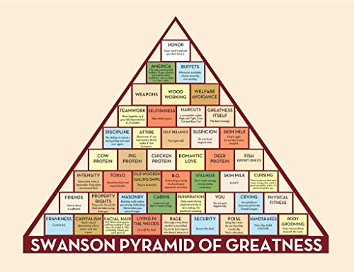 Cool TV Props mCasting Parks and Recreation Poster - Ron Swanson Pyramid of Greatness Poster Ron Swanson Poster
