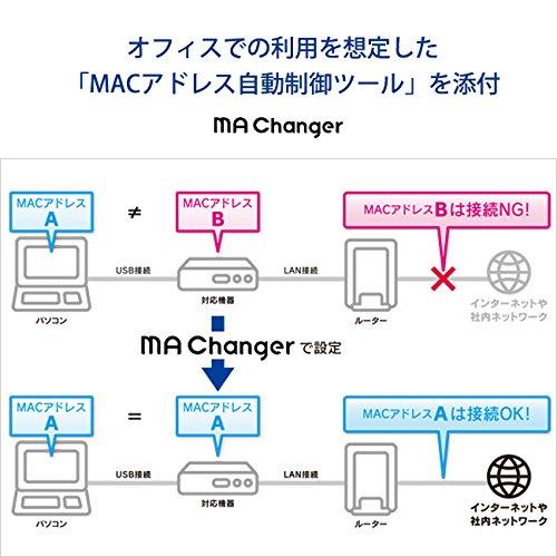 I-ODATA『ギガビットLANアダプター搭載USB3.1Gen1ハブ(US3-HB3ETG)』