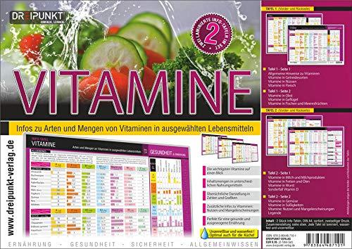 Info-Tafel-Set Vitamine: Infos zu Arten und Mengen von Vitaminen in ausgewählten Lebensmitteln. Zwei Info-Tafeln im Set.
