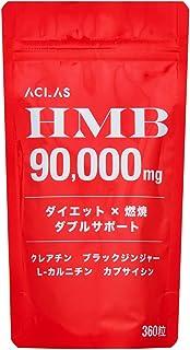ACLAS エクラス HMB 燃焼 HMBサプリ L-カルニチンブラックジンジャー カプサイシン 筋トレ トレーニング