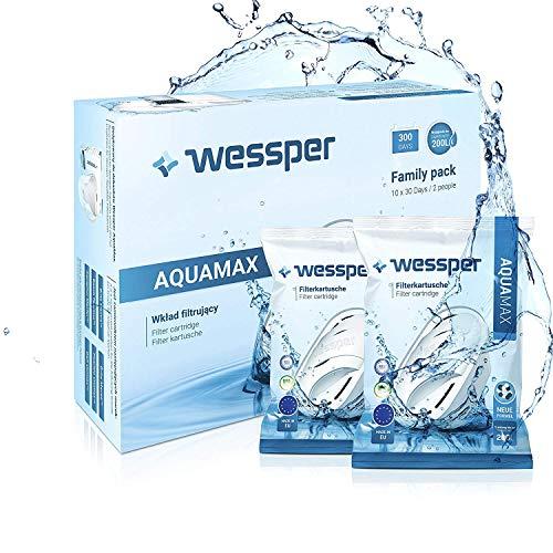 Wessper Wasserfilter Kartuschen Kompatibel mit BRITA Wasserfilter Maxtra, AmazonBasics, 12er Pack