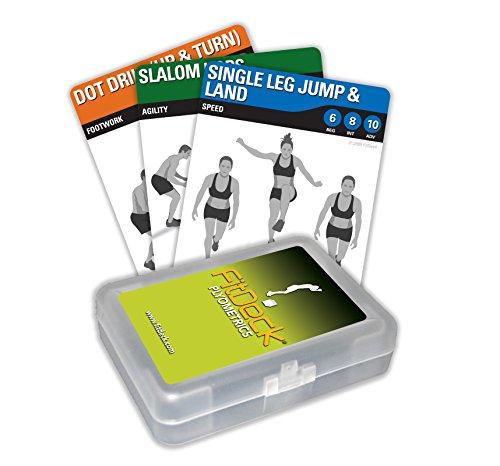 FitDeck Plyometrics Exercise Playing Card