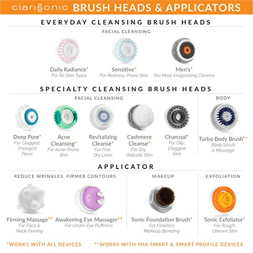 Clarisonic Mia Smart Facial Cleansing and Makeup Brush Gift Set