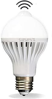 Best pir motion sensor led light Reviews