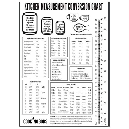 """Kitchen Conversion Chart – Conversion Chart for Cooking Imperial to Metric Conversion Chart Table 8 1/4"""" x 11 3/4"""" Kitchen Conversion Magnet for Cooking Baking with Liquid Weight Volume Temperature"""