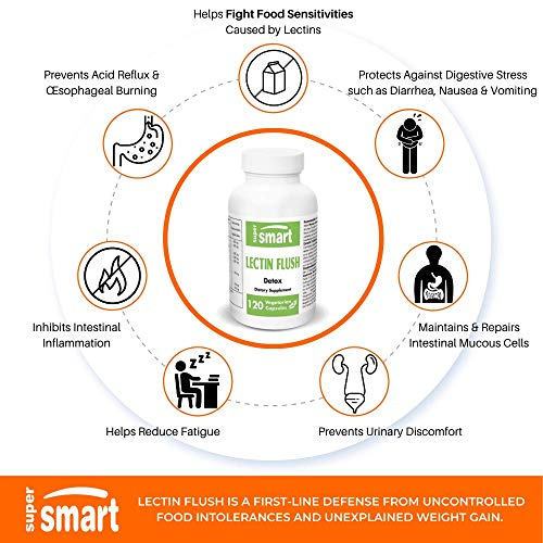 Supersmart - Lectin Flush - Support for Food Allergies & Intolerances - Promote Healthy Digestive Tract - Detox Supplement   Non-GMO & Gluten Free - 120 Vegetarian Capsules
