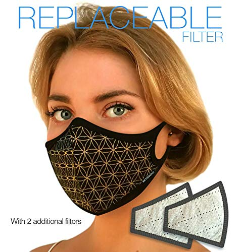 Best N95 Reusable Mask Research Survival Gear For Sale