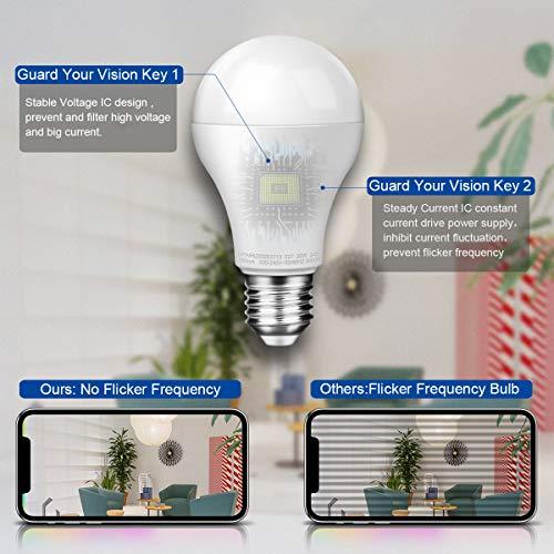 Awenia Bombillas LED