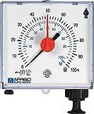 Afriso Unitel medidor neumático de llenado –72500