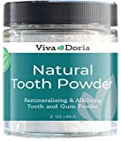 Viva Doria Natural Fluoride Free Tooth Powder, Refreshes Mouth, Freshens Breath, Keeps Teeth and Gum Healthy, Mint Flavor, 3 oz Glass jar